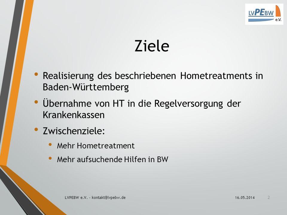 Ziele Realisierung des beschriebenen Hometreatments in Baden-Württemberg Übernahme von HT in die Regelversorgung der Krankenkassen Zwischenziele: Mehr