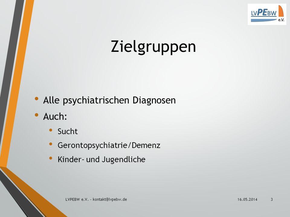 Zielgruppen Alle psychiatrischen Diagnosen Auch: Sucht Gerontopsychiatrie/Demenz Kinder- und Jugendliche 16.05.2014LVPEBW e.V. - kontakt@lvpebw.de3
