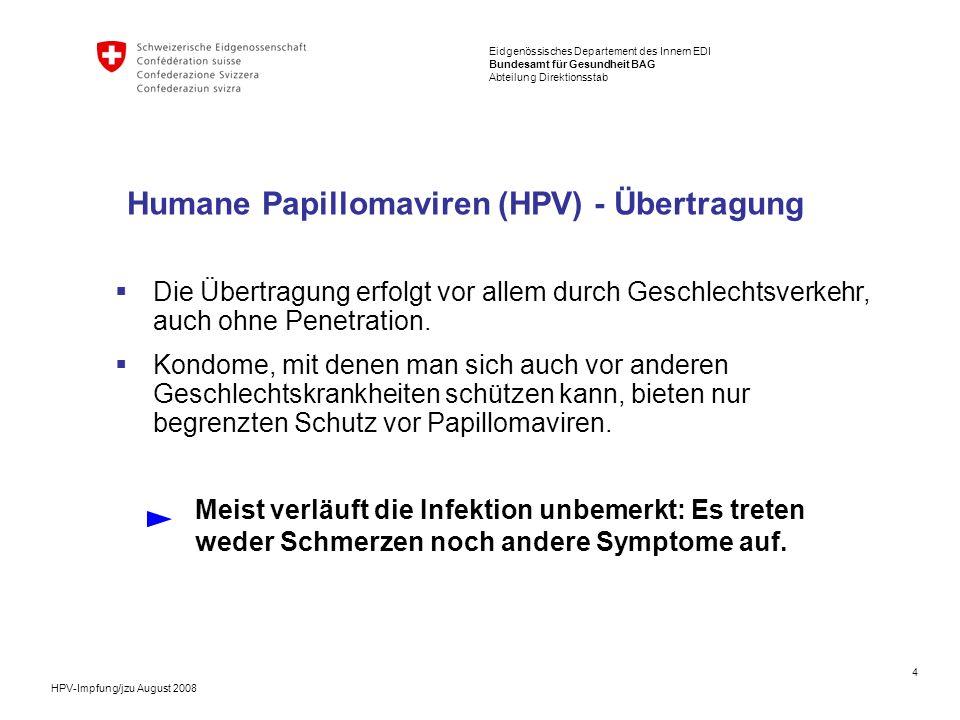 5 Eidgenössisches Departement des Innern EDI Bundesamt für Gesundheit BAG Abteilung Direktionsstab HPV-Impfung/jzu August 2008 Was geschieht nach der Ansteckung.