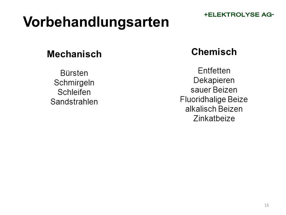 16 Vorbehandlungsarten Mechanisch Bürsten Schmirgeln Schleifen Sandstrahlen Chemisch Entfetten Dekapieren sauer Beizen Fluoridhalige Beize alkalisch Beizen Zinkatbeize