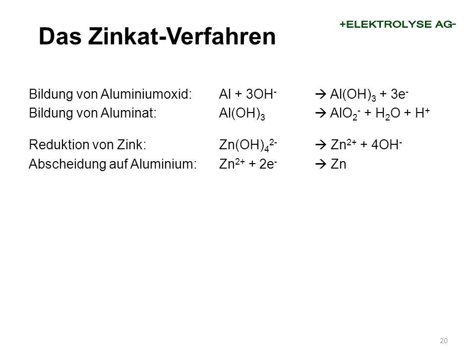 Bildung von Aluminiumoxid:Al + 3OH - Al(OH) 3 + 3e - Bildung von Aluminat:Al(OH) 3 AlO 2 - + H 2 O + H + Reduktion von Zink:Zn(OH) 4 2- Zn 2+ + 4OH - Abscheidung auf Aluminium:Zn 2+ + 2e - Zn 20 Das Zinkat-Verfahren