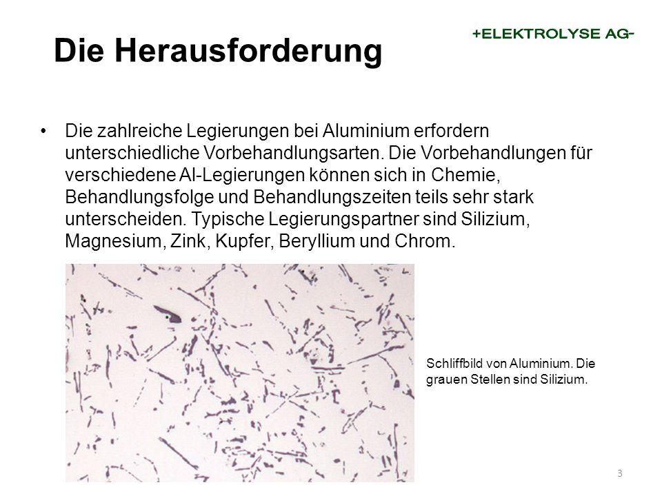 Die zahlreiche Legierungen bei Aluminium erfordern unterschiedliche Vorbehandlungsarten.