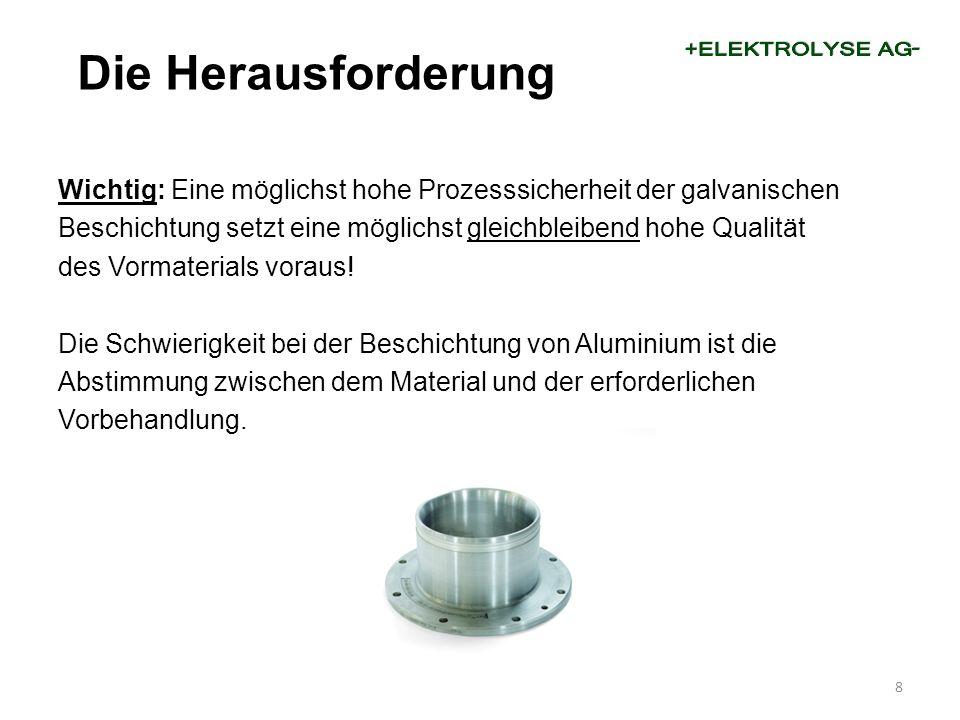 Die passende Vorbehandlung für eine Aluminiumoberfläche ist abhängig von folgenden Einflüssen: Legierung Verschmutzungsgrad der Oberfläche Oberflächenstruktur Porosität Verfahrenstechnik der Beschichtung 9 Vorbehandlungsarten