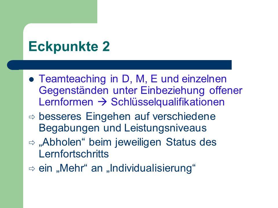 Eckpunkte 2 Teamteaching in D, M, E und einzelnen Gegenständen unter Einbeziehung offener Lernformen Schlüsselqualifikationen besseres Eingehen auf verschiedene Begabungen und Leistungsniveaus Abholen beim jeweiligen Status des Lernfortschritts ein Mehr an Individualisierung