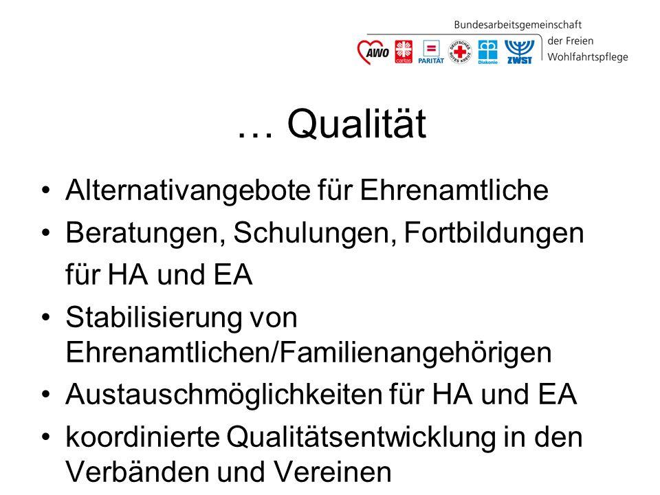 … Qualität Kollegiale Beratung Dienst- und Fachaufsicht Materialien / Handbücher