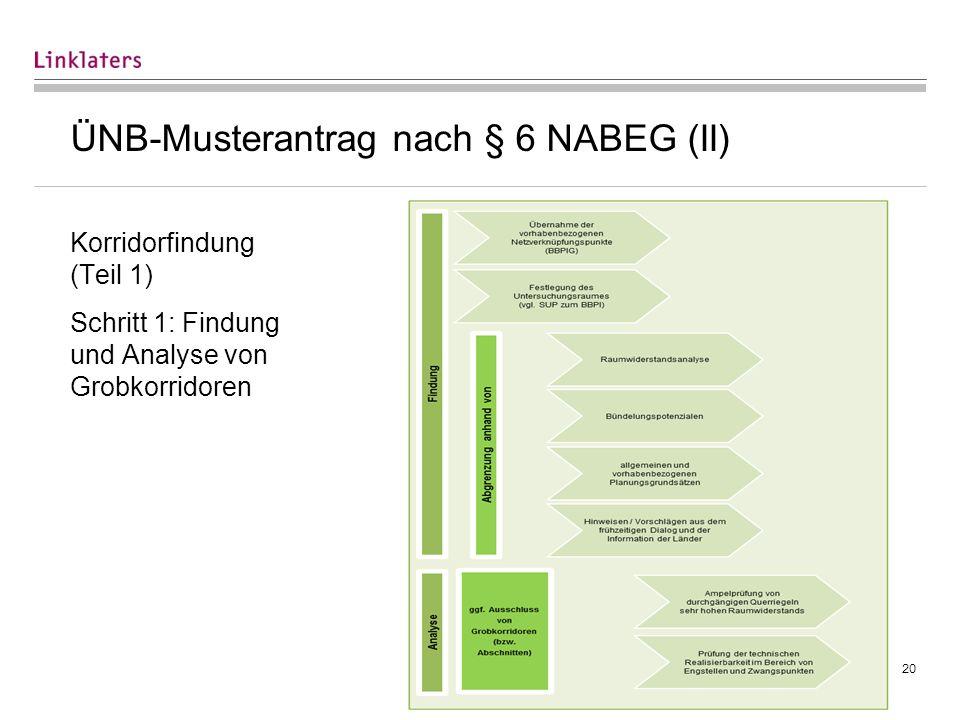 20 ÜNB-Musterantrag nach § 6 NABEG (II) Korridorfindung (Teil 1) Schritt 1: Findung und Analyse von Grobkorridoren