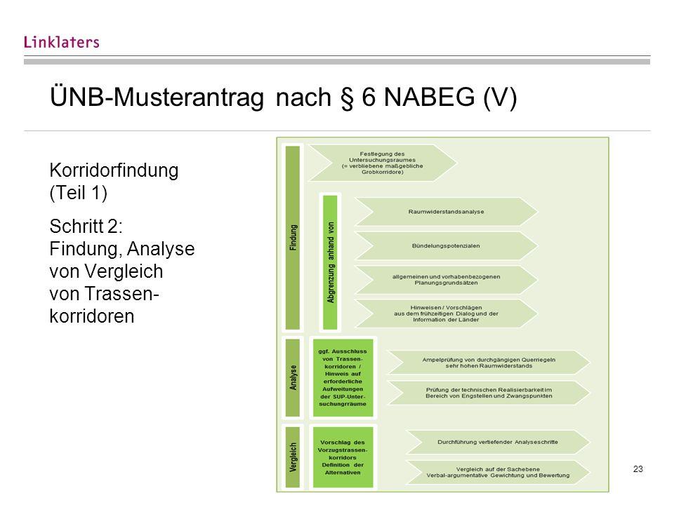 23 ÜNB-Musterantrag nach § 6 NABEG (V) Korridorfindung (Teil 1) Schritt 2: Findung, Analyse von Vergleich von Trassen- korridoren