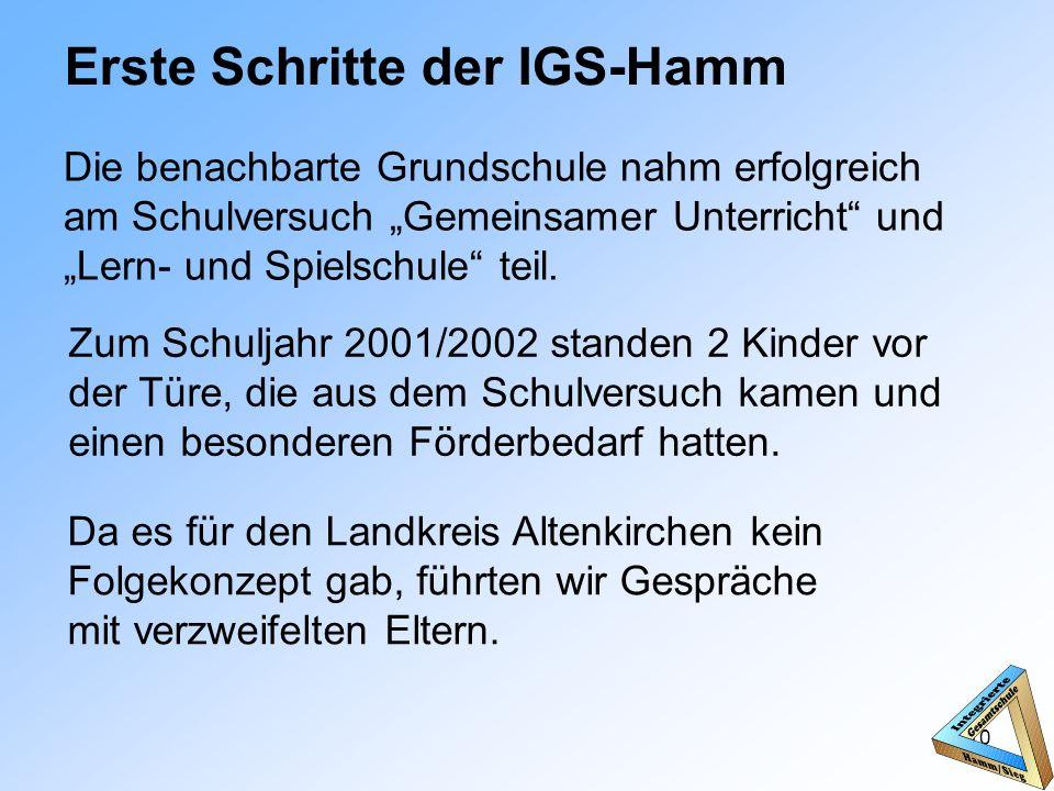 Erste Schritte der IGS-Hamm Die benachbarte Grundschule nahm erfolgreich am Schulversuch Gemeinsamer Unterricht und Lern- und Spielschule teil.