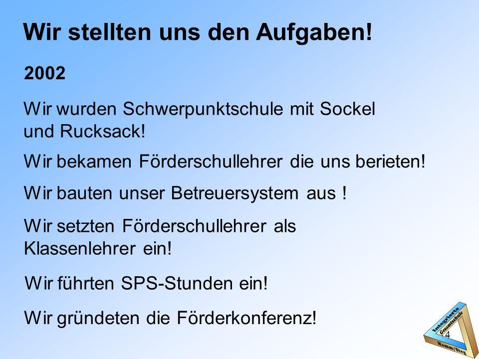 2002 Wir wurden Schwerpunktschule mit Sockel und Rucksack.