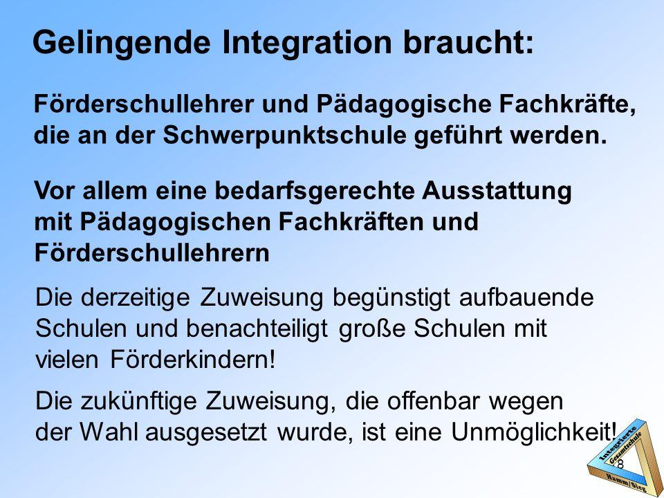 Gelingende Integration braucht: Vor allem eine bedarfsgerechte Ausstattung mit Pädagogischen Fachkräften und Förderschullehrern Förderschullehrer und Pädagogische Fachkräfte, die an der Schwerpunktschule geführt werden.