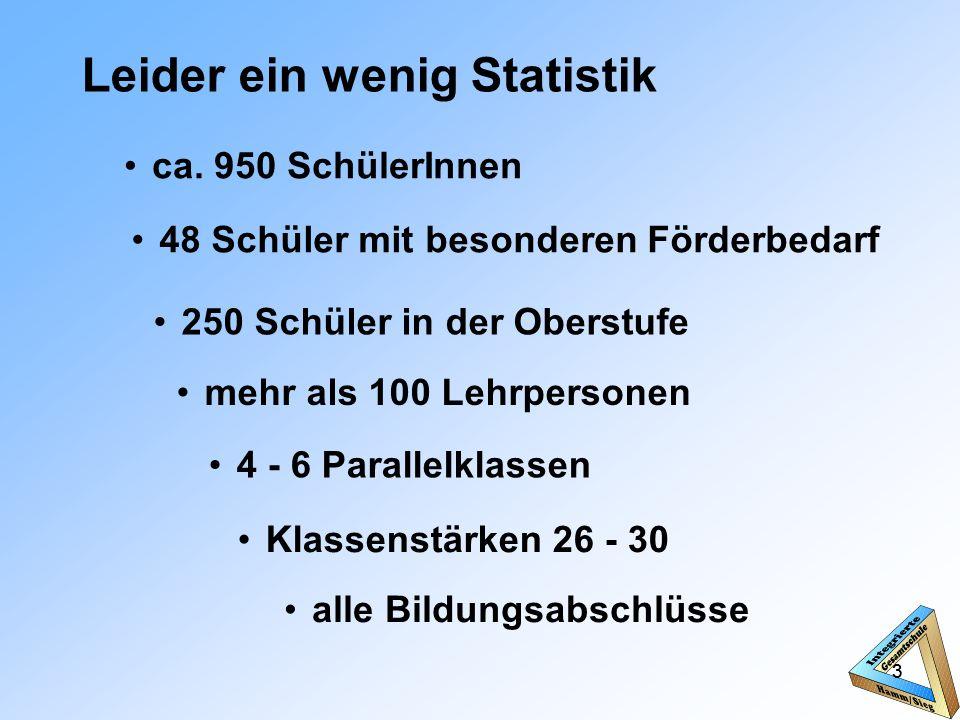 Leider ein wenig Statistik ca.