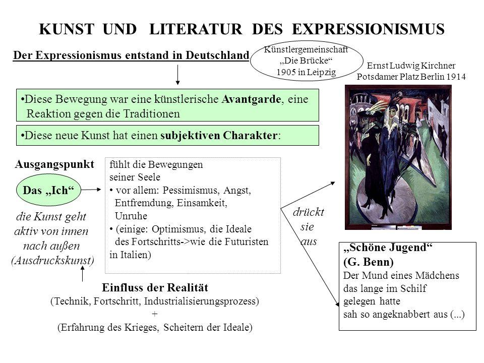 Ernst Ludwig Kirchner Potsdamer Platz Berlin 1914 KUNST UND LITERATUR DES EXPRESSIONISMUS Der Expressionismus entstand in Deutschland Diese Bewegung war eine künstlerische Avantgarde, eine Reaktion gegen die Traditionen Diese neue Kunst hat einen subjektiven Charakter: Ausgangspunkt Das Ich die Kunst geht aktiv von innen nach außen (Ausdruckskunst) fühlt die Bewegungen seiner Seele vor allem: Pessimismus, Angst, Entfremdung, Einsamkeit, Unruhe (einige: Optimismus, die Ideale des Fortschritts->wie die Futuristen in Italien) Einfluss der Realität (Technik, Fortschritt, Industrialisierungsprozess) + (Erfahrung des Krieges, Scheitern der Ideale) drückt sie aus Schöne Jugend (G.