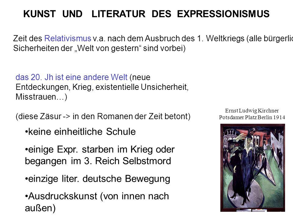 Ernst Ludwig Kirchner Potsdamer Platz Berlin 1914 KUNST UND LITERATUR DES EXPRESSIONISMUS Zeit des Relativismus v.a.