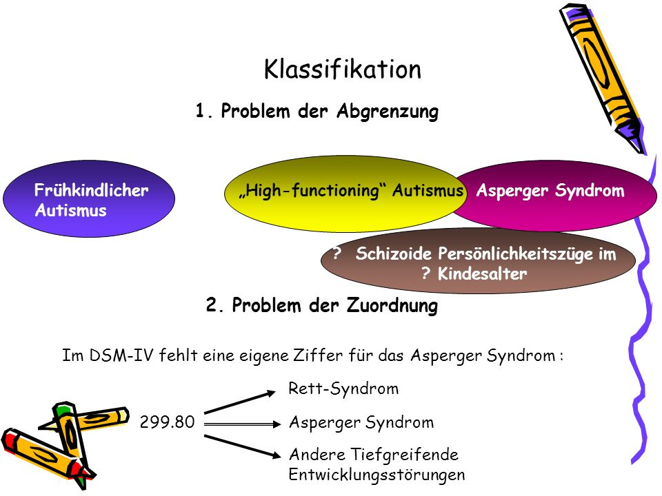 1.Problem der Abgrenzung Frühkindlicher Autismus High-functioning AutismusAsperger Syndrom 2.