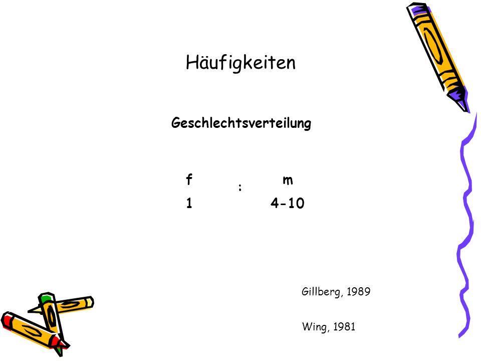 Geschlechtsverteilung f1f1 : m 4-10 Gillberg, 1989 Wing, 1981