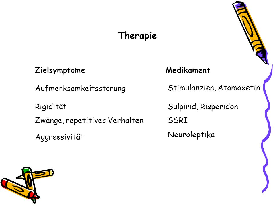 Therapie ZielsymptomeMedikament Aufmerksamkeitsstörung Stimulanzien, Atomoxetin RigiditätSulpirid, Risperidon SSRI Zwänge, repetitives Verhalten Aggre