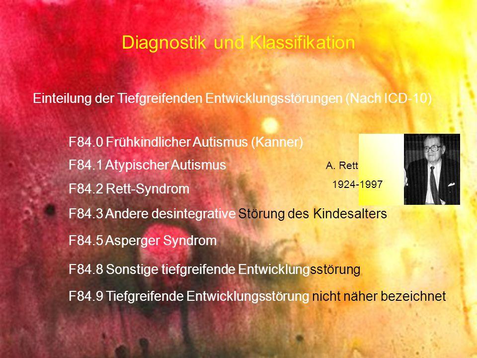 Einteilung der Tiefgreifenden Entwicklungsstörungen (Nach ICD-10) F84.0 Frühkindlicher Autismus (Kanner) F84.1 Atypischer Autismus F84.2 Rett-Syndrom