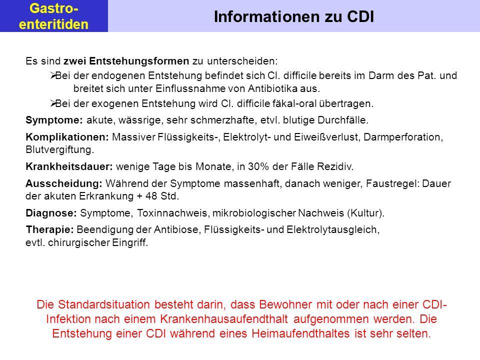 Informationen zu CDI Gastro- enteritiden Es sind zwei Entstehungsformen zu unterscheiden: Bei der endogenen Entstehung befindet sich Cl. difficile ber