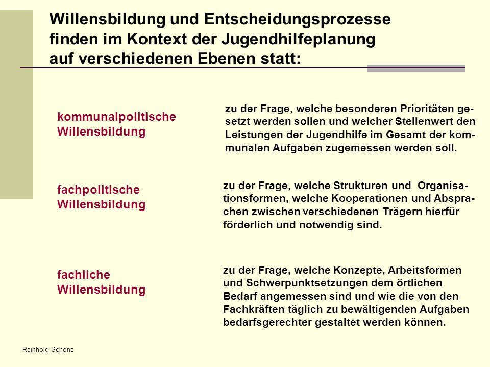 Reinhold Schone Willensbildung und Entscheidungsprozesse finden im Kontext der Jugendhilfeplanung auf verschiedenen Ebenen statt: fachliche Willensbil