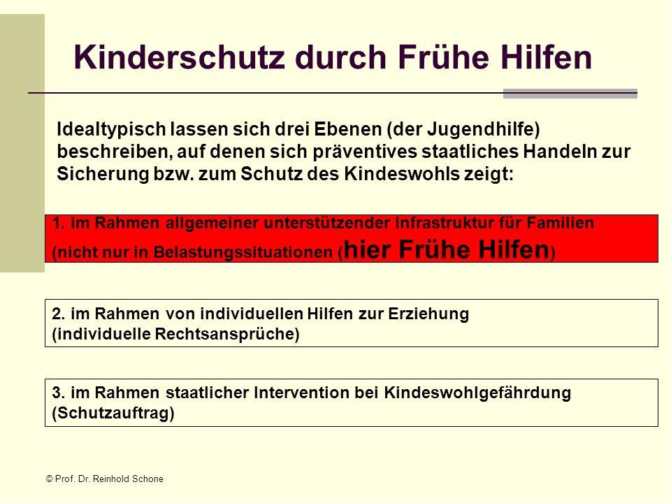 © Prof. Dr. Reinhold Schone Kinderschutz durch Frühe Hilfen Idealtypisch lassen sich drei Ebenen (der Jugendhilfe) beschreiben, auf denen sich prävent