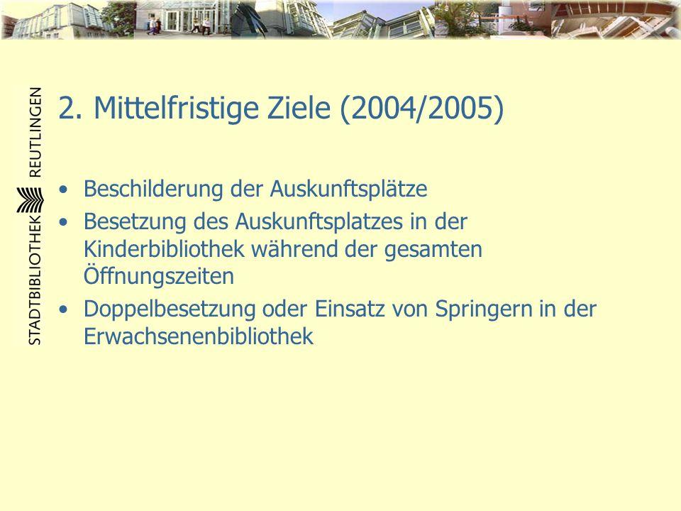 2. Mittelfristige Ziele (2004/2005) Beschilderung der Auskunftsplätze Besetzung des Auskunftsplatzes in der Kinderbibliothek während der gesamten Öffn