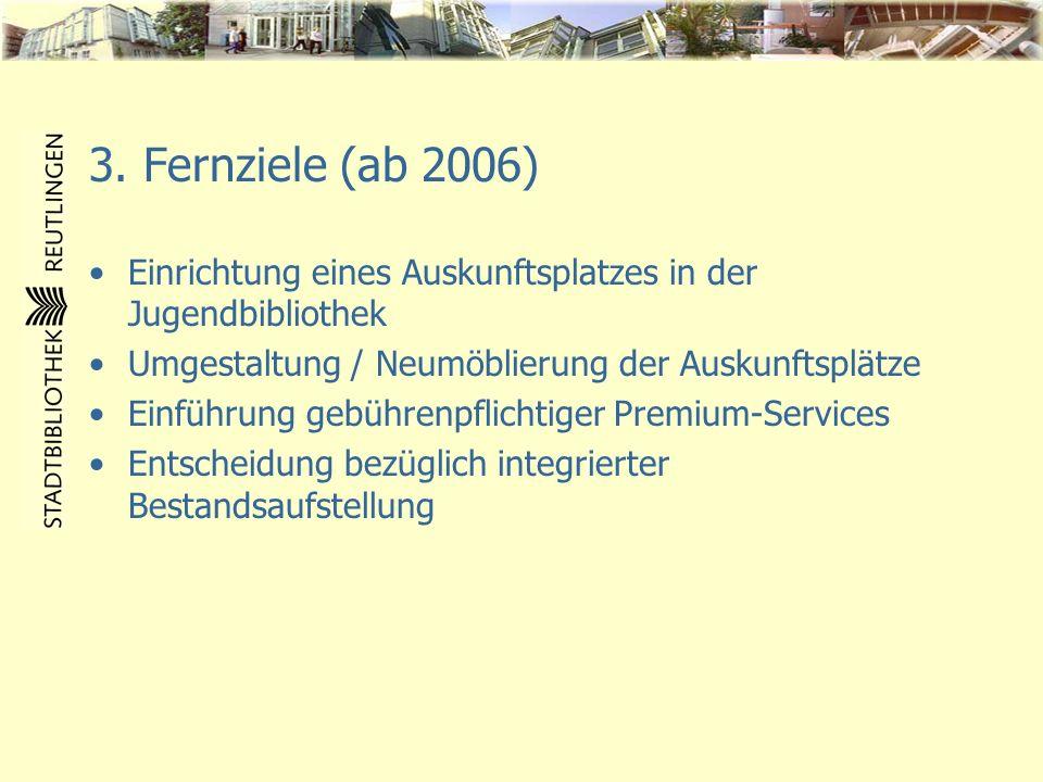 3. Fernziele (ab 2006) Einrichtung eines Auskunftsplatzes in der Jugendbibliothek Umgestaltung / Neumöblierung der Auskunftsplätze Einführung gebühren
