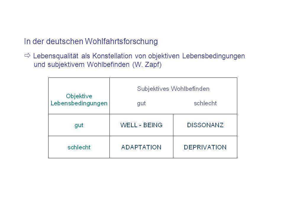In der deutschen Wohlfahrtsforschung Lebensqualität als Konstellation von objektiven Lebensbedingungen und subjektivem Wohlbefinden (W. Zapf)