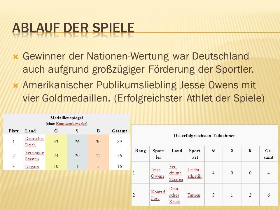 Gewinner der Nationen-Wertung war Deutschland auch aufgrund großzügiger Förderung der Sportler.