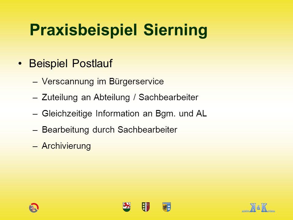 Beispiel Postlauf –Verscannung im Bürgerservice –Zuteilung an Abteilung / Sachbearbeiter –Gleichzeitige Information an Bgm.