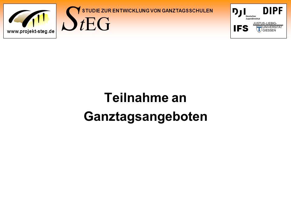 S tEG STUDIE ZUR ENTWICKLUNG VON GANZTAGSSCHULEN www.projekt-steg.de IFS Teilnahme an Ganztagsangeboten