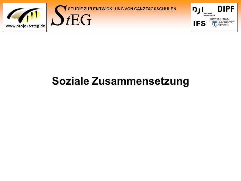 S tEG STUDIE ZUR ENTWICKLUNG VON GANZTAGSSCHULEN www.projekt-steg.de IFS Soziale Zusammensetzung