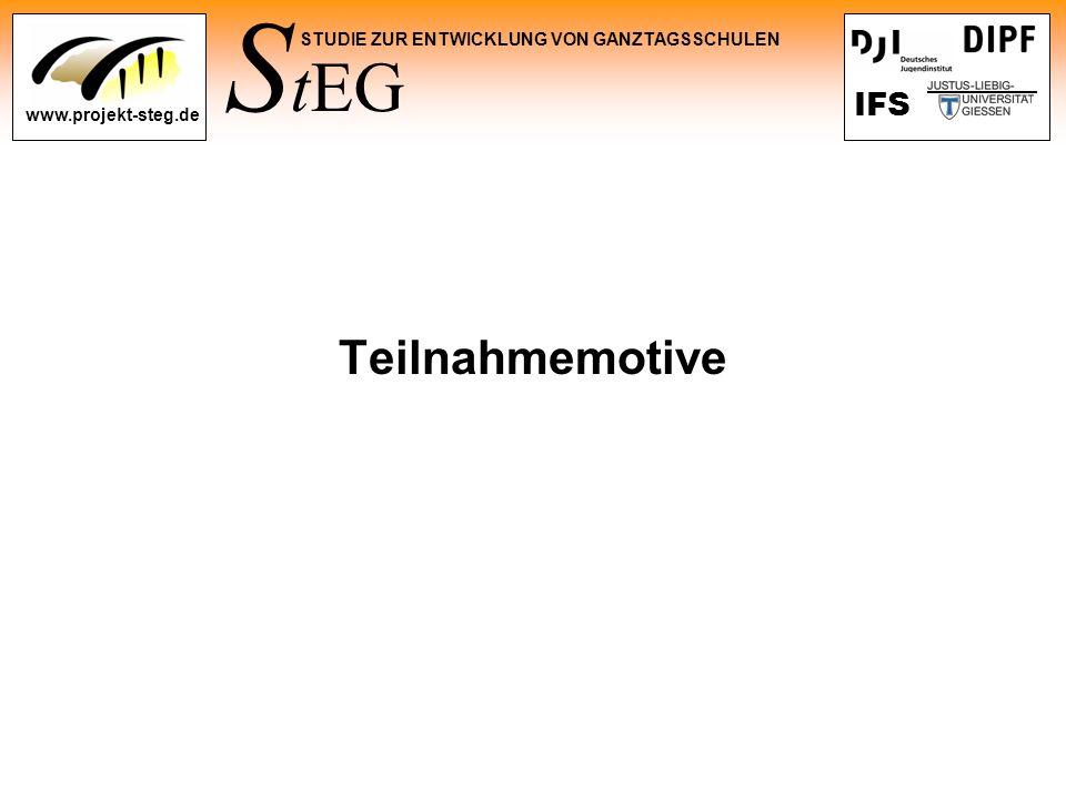 S tEG STUDIE ZUR ENTWICKLUNG VON GANZTAGSSCHULEN www.projekt-steg.de IFS Teilnahmemotive