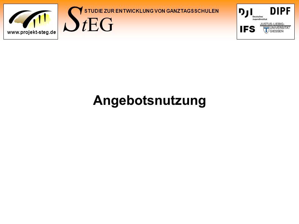 S tEG STUDIE ZUR ENTWICKLUNG VON GANZTAGSSCHULEN www.projekt-steg.de IFS Angebotsnutzung