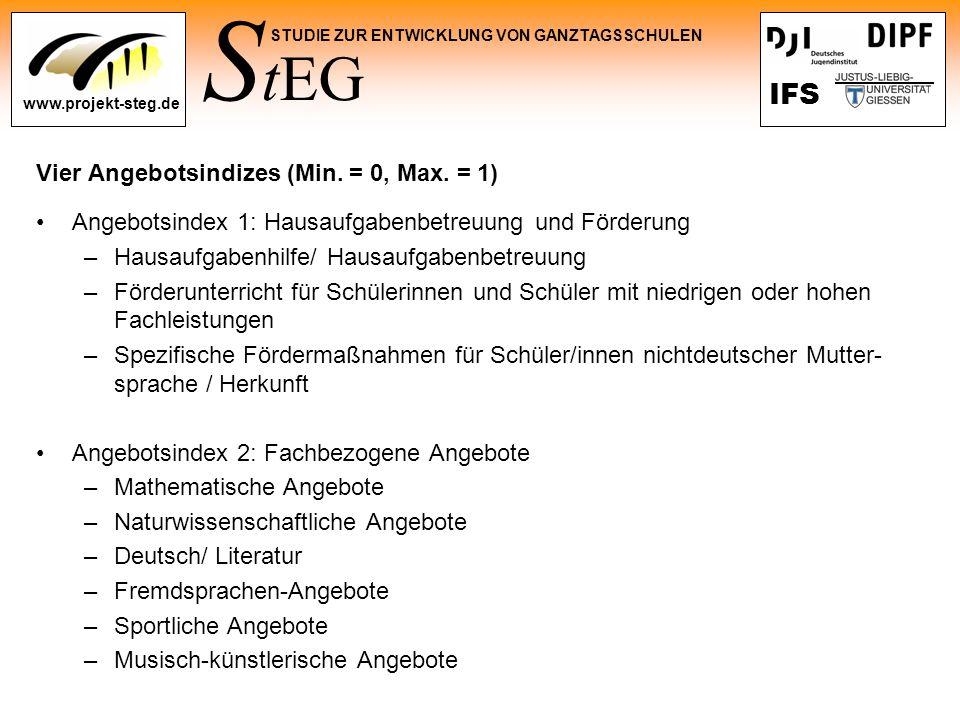 S tEG STUDIE ZUR ENTWICKLUNG VON GANZTAGSSCHULEN www.projekt-steg.de IFS Vier Angebotsindizes (Min. = 0, Max. = 1) Angebotsindex 1: Hausaufgabenbetreu