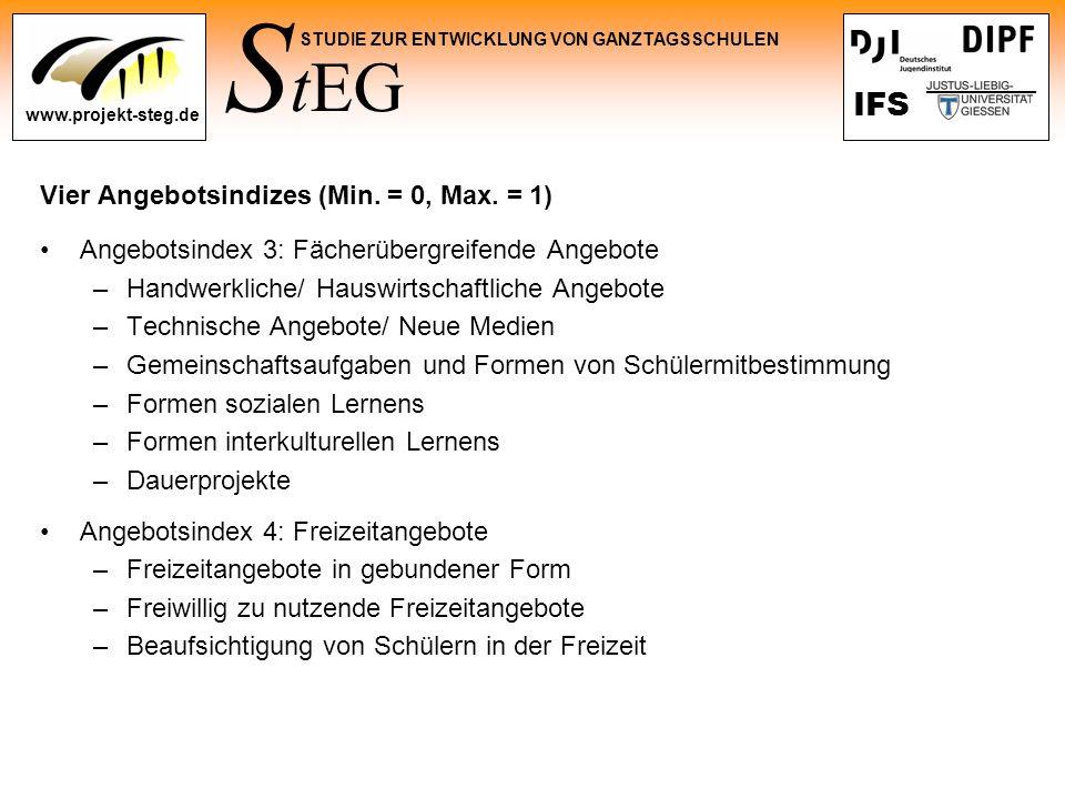 S tEG STUDIE ZUR ENTWICKLUNG VON GANZTAGSSCHULEN www.projekt-steg.de IFS Vier Angebotsindizes (Min. = 0, Max. = 1) Angebotsindex 3: Fächerübergreifend