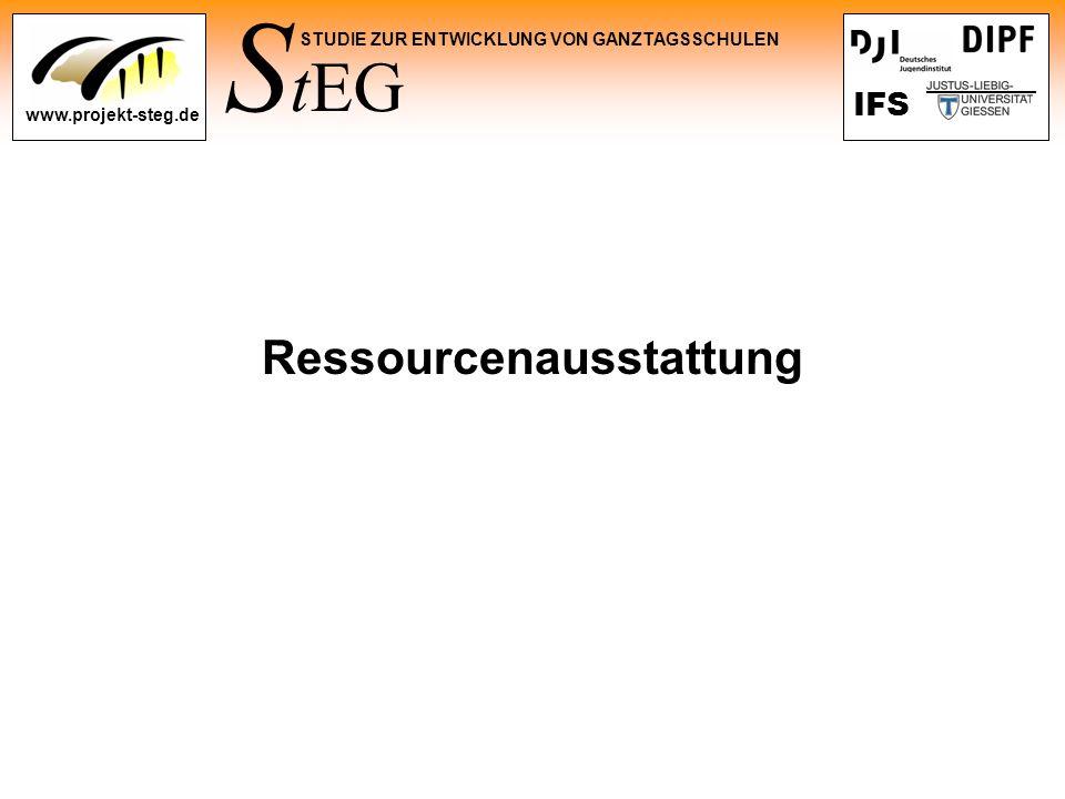 S tEG STUDIE ZUR ENTWICKLUNG VON GANZTAGSSCHULEN www.projekt-steg.de IFS Ressourcenausstattung