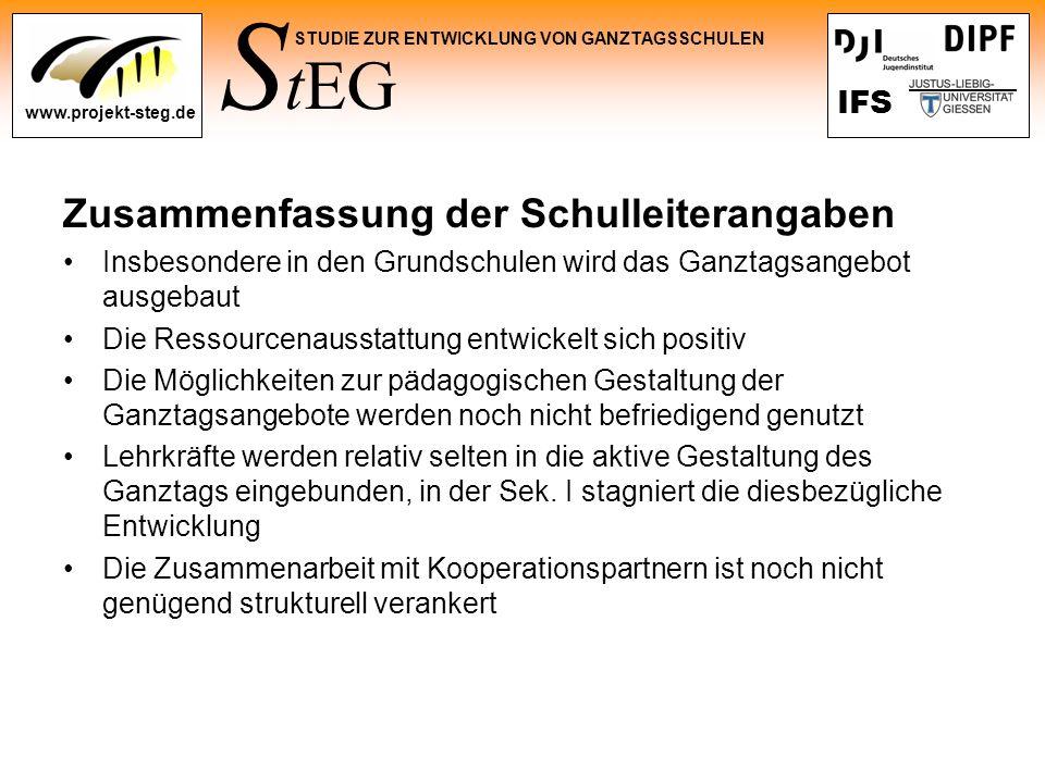 S tEG STUDIE ZUR ENTWICKLUNG VON GANZTAGSSCHULEN www.projekt-steg.de IFS Zusammenfassung der Schulleiterangaben Insbesondere in den Grundschulen wird