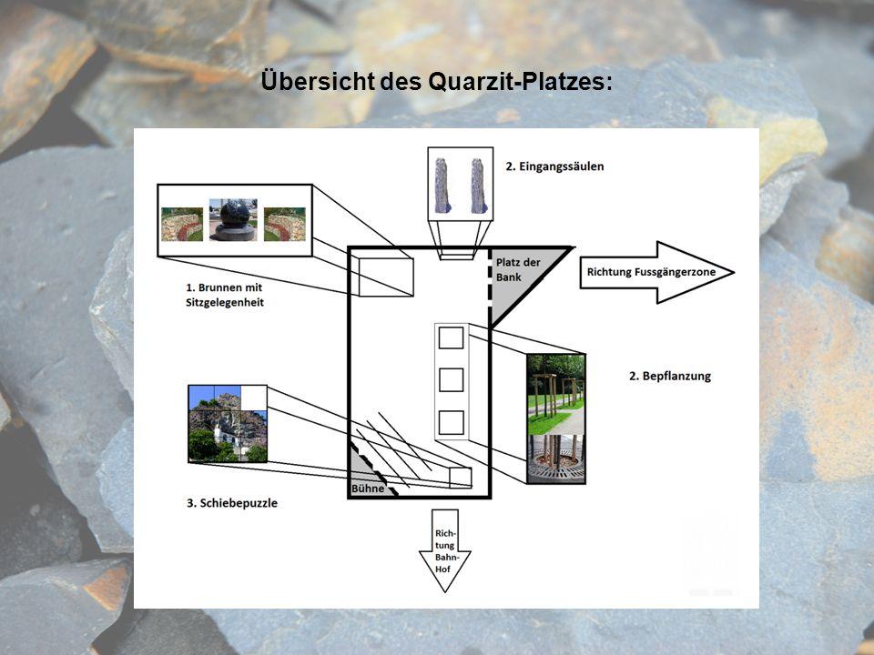 VStruktur der Plätze 1Informationen zum jeweiligen Gestein, zur Geologie a) für Erwachsene b)für Kinder Bsp.: Achatmandel