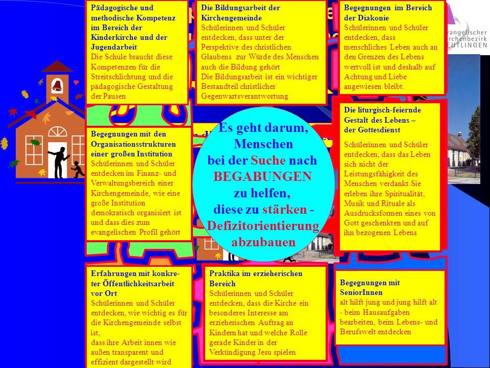 Kooperationsfelder Schule und Kirchengemeinde Wie aber passen diese Möglichkeiten zusammen Pädagogische und methodische Kompetenz im Bereich der Kinderkirche und der Jugendarbeit Die Schule braucht diese Kompetenzen für die Streitschlichtung und die pädagogische Gestaltung der Pausen Begegnungen mit SeniorInnen alt hilft jung und jung hilft alt - beim Hausaufgaben bearbeiten, beim Lebens- und Berufswelt entdecken Begegnungen im Bereich der Diakonie Schülerinnen und Schüler entdecken, dass menschliches Leben auch an den Grenzen des Lebens wertvoll ist und deshalb auf Achtung und Liebe angewiesen bleibt.