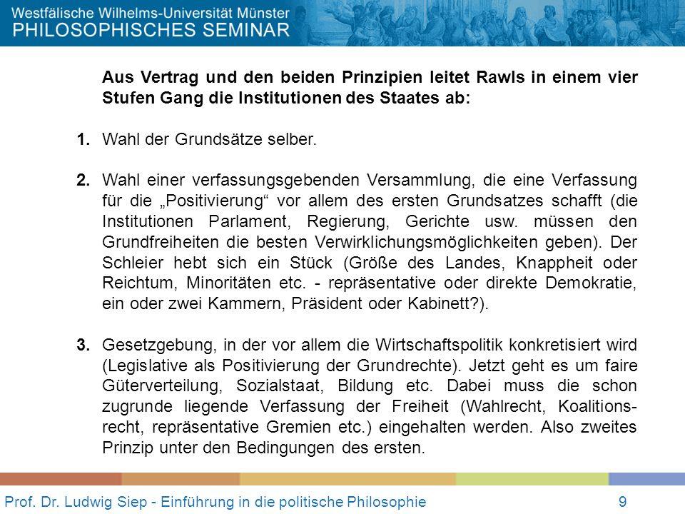 10 Prof.Dr. Ludwig Siep - Einführung in die politische Philosophie10 4.