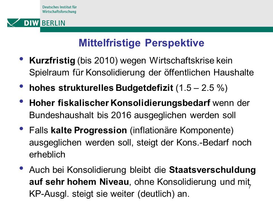 7 Kurzfristig (bis 2010) wegen Wirtschaftskrise kein Spielraum für Konsolidierung der öffentlichen Haushalte hohes strukturelles Budgetdefizit (1.5 –