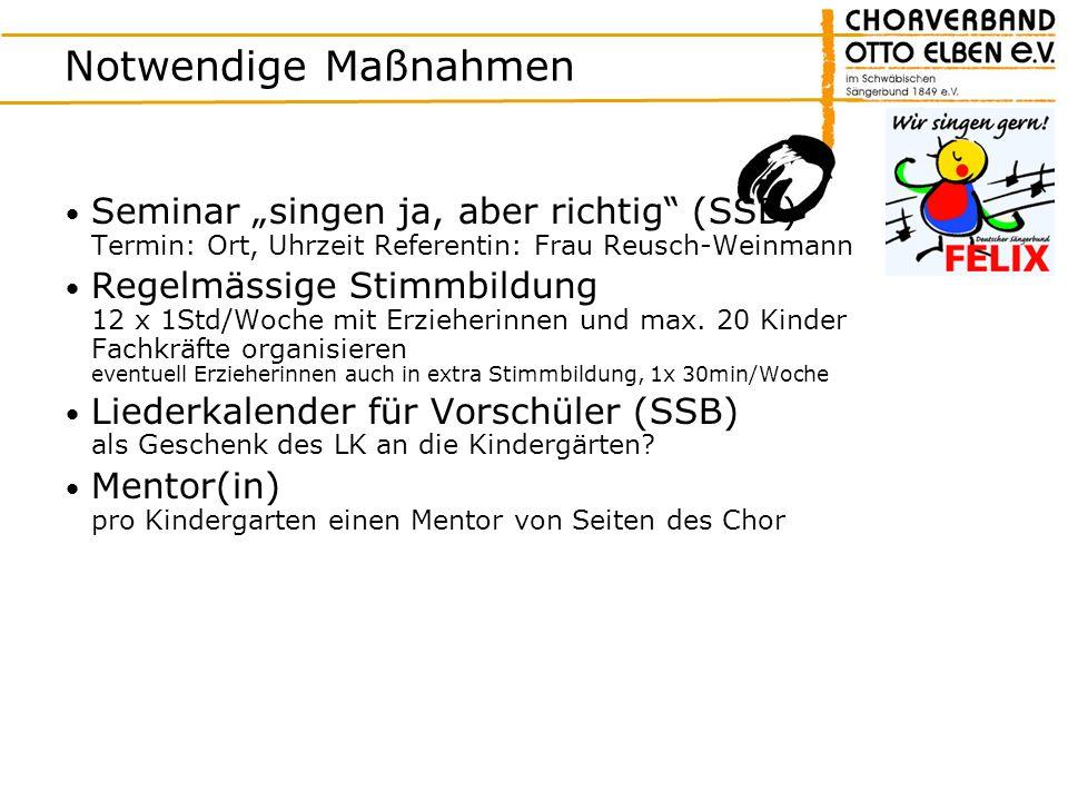 Notwendige Maßnahmen Seminar singen ja, aber richtig (SSB) Termin: Ort, Uhrzeit Referentin: Frau Reusch-Weinmann Regelmässige Stimmbildung 12 x 1Std/W