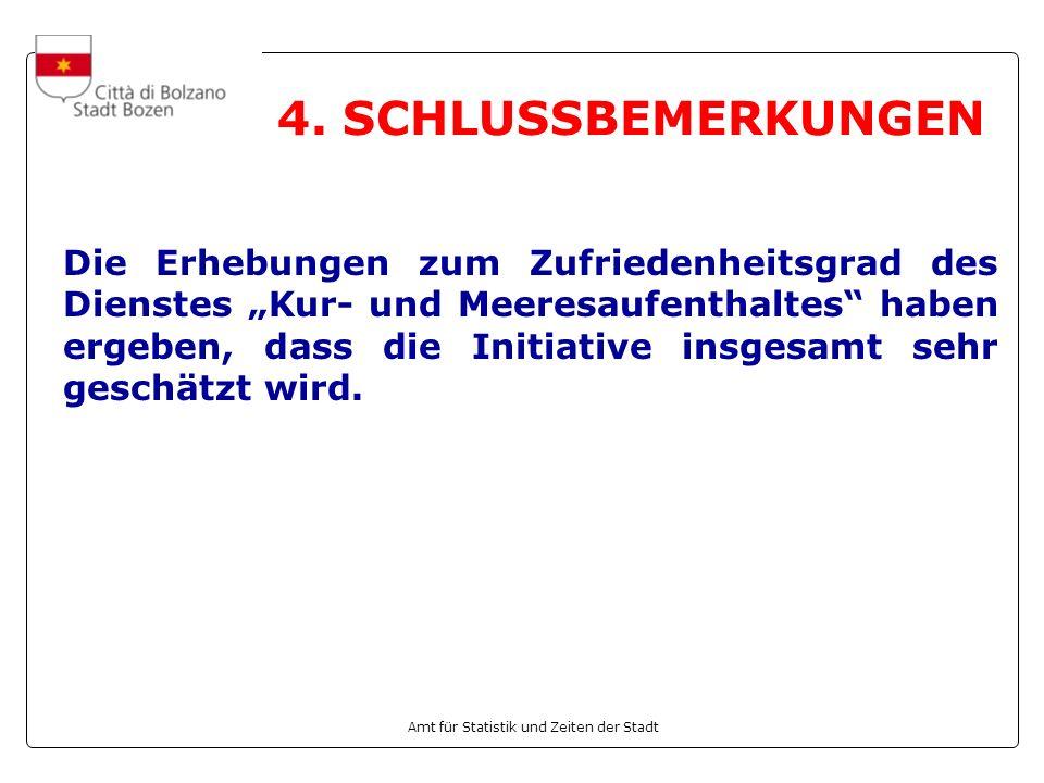 Amt für Statistik und Zeiten der Stadt 4.