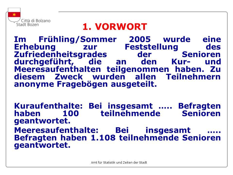 Amt für Statistik und Zeiten der Stadt 1. VORWORT Im Frühling/Sommer 2005 wurde eine Erhebung zur Feststellung des Zufriedenheitsgrades der Senioren d