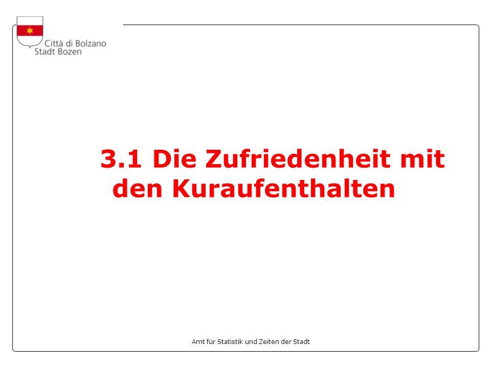 Amt für Statistik und Zeiten der Stadt BENUTZERPROFIL Durchschnittsalter der Teilnehmer: 73,5 Jahre.