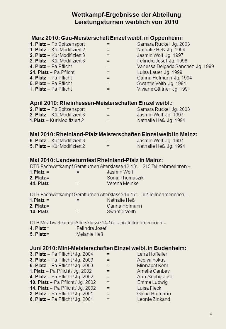 4 Wettkampf-Ergebnisse der Abteilung Leistungsturnen weiblich von 2010 März 2010: Gau-Meisterschaft Einzel weibl. in Oppenheim: 1. Platz – Pb Spitzens