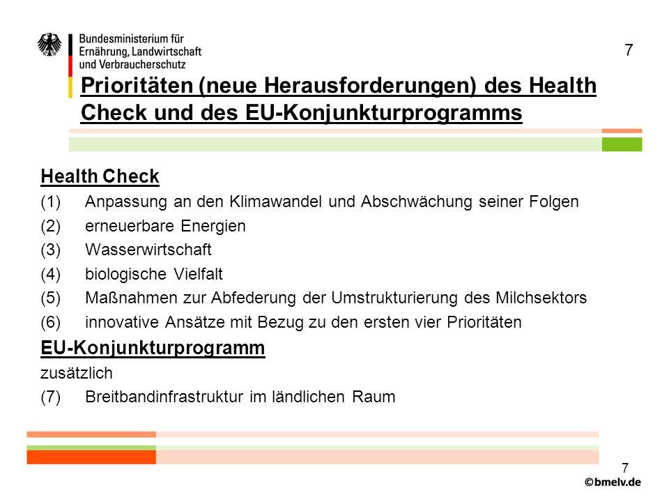 7 Prioritäten (neue Herausforderungen) des Health Check und des EU-Konjunkturprogramms Health Check (1)Anpassung an den Klimawandel und Abschwächung seiner Folgen (2)erneuerbare Energien (3)Wasserwirtschaft (4)biologische Vielfalt (5)Maßnahmen zur Abfederung der Umstrukturierung des Milchsektors (6)innovative Ansätze mit Bezug zu den ersten vier Prioritäten EU-Konjunkturprogramm zusätzlich (7)Breitbandinfrastruktur im ländlichen Raum 7