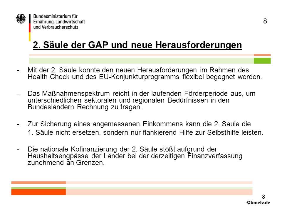 8 2.Säule der GAP und neue Herausforderungen -Mit der 2.