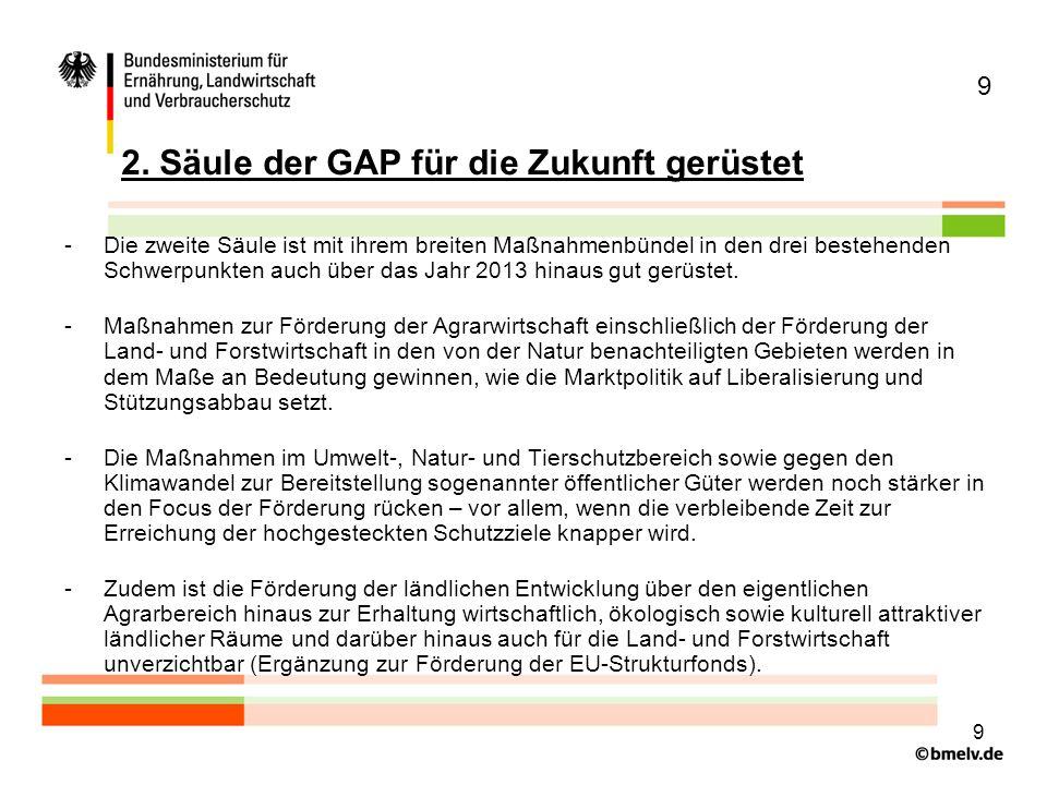 9 2. Säule der GAP für die Zukunft gerüstet -Die zweite Säule ist mit ihrem breiten Maßnahmenbündel in den drei bestehenden Schwerpunkten auch über da