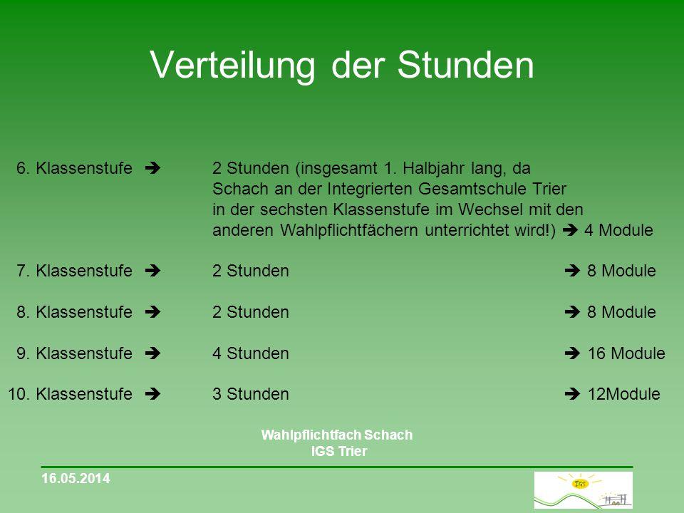16.05.2014 Wahlpflichtfach Schach IGS Trier Verteilung der Stunden 6.